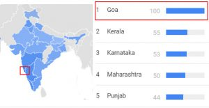 Graph showing searches for hypnosis is different indian regions